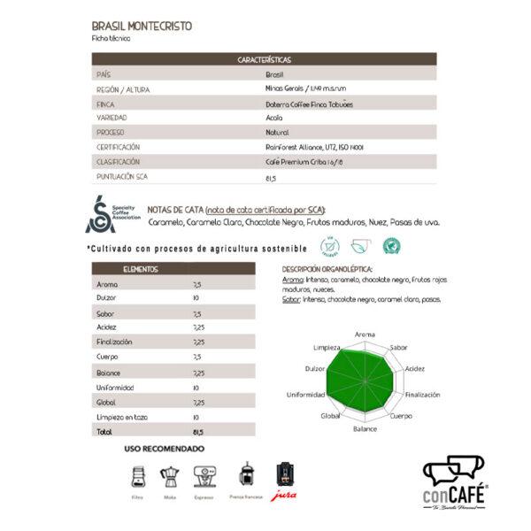 Ficha técnica café Da Terra de Montecristo en Grano